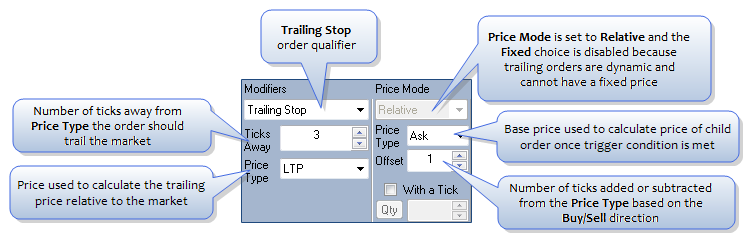 Trailing Stop Orders | Trading Technologies