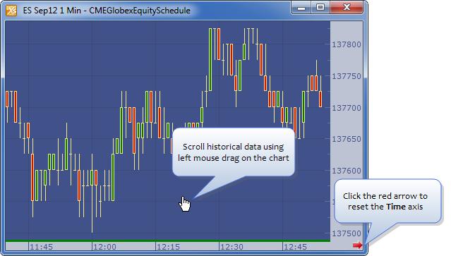 Displaying Historical Data   Trading Technologies