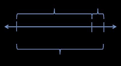 projectedpotentialrange ofoutcomes