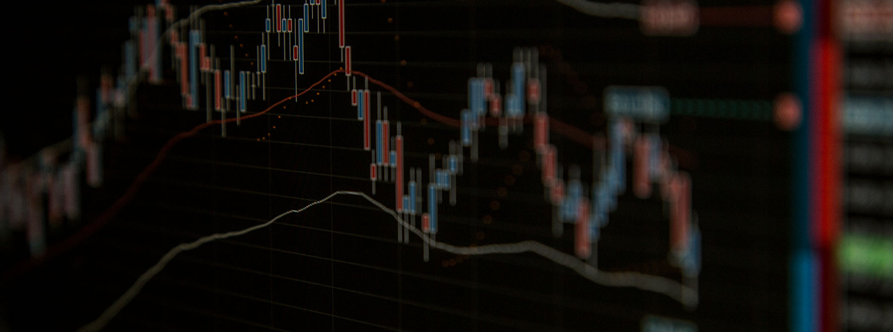 Charting & Analytics Software   Trading Technologies